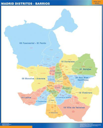Madrid Distritos Barrios